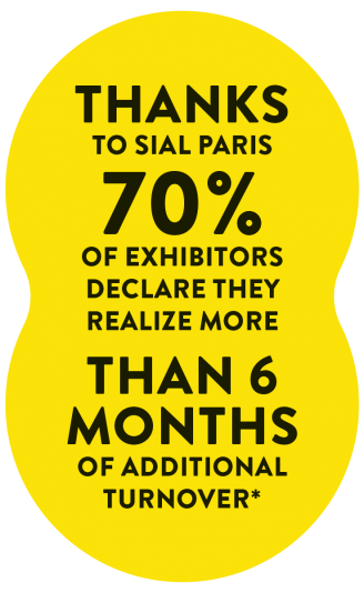 70% of exhibitors declare they realize more than 6 months of additional turnover
